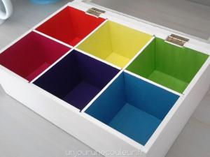 Intérieur de la boîte à thé Colors Inside