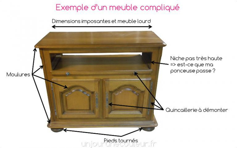 Exemple de meuble compliqué