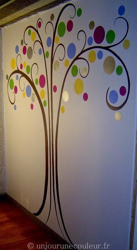 peinture arbre arabesques